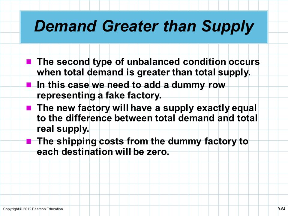 Demand Greater than Supply