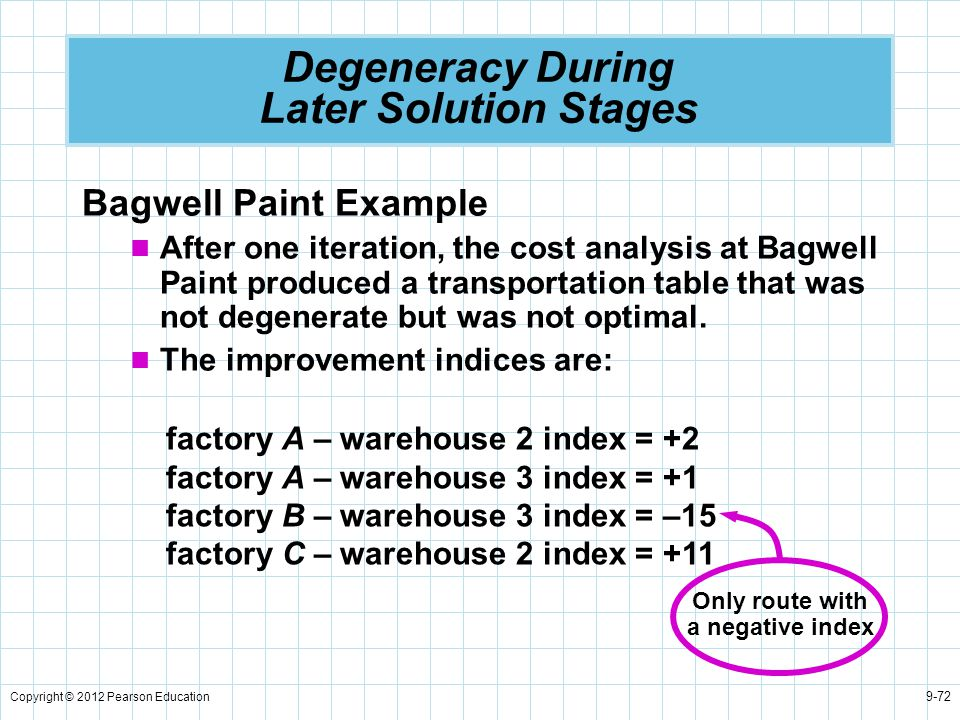 Degeneracy During Later Solution Stages