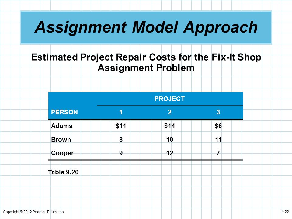 Assignment Model Approach