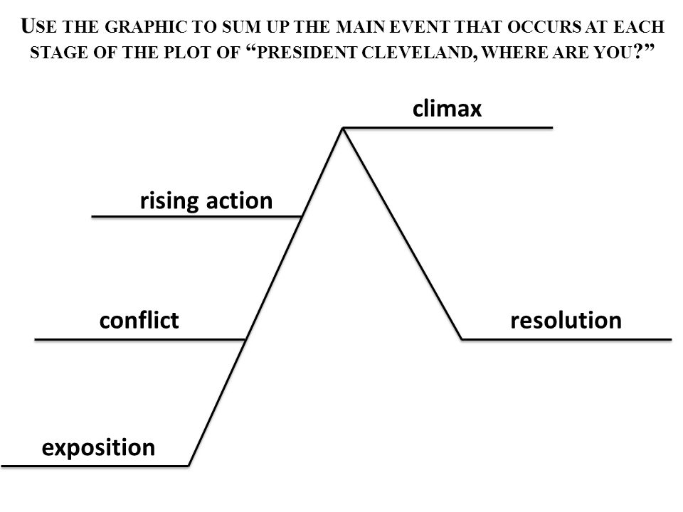 climax rising action conflict resolution exposition
