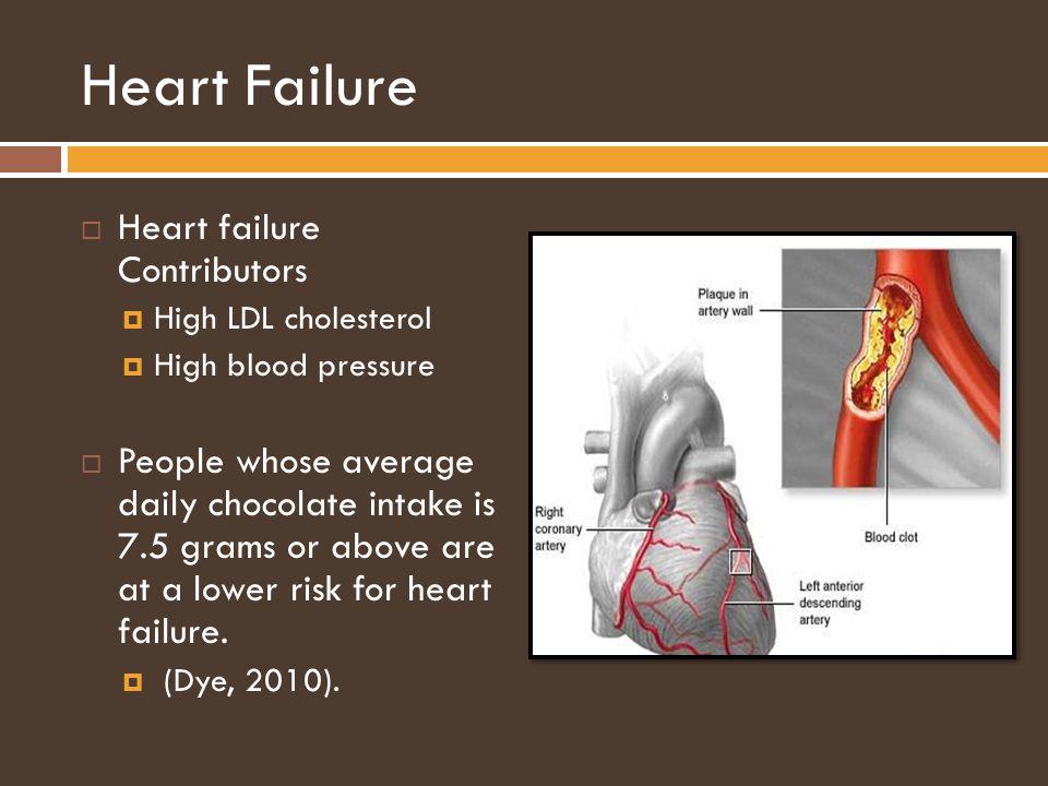 Heart Failure Heart failure Contributors