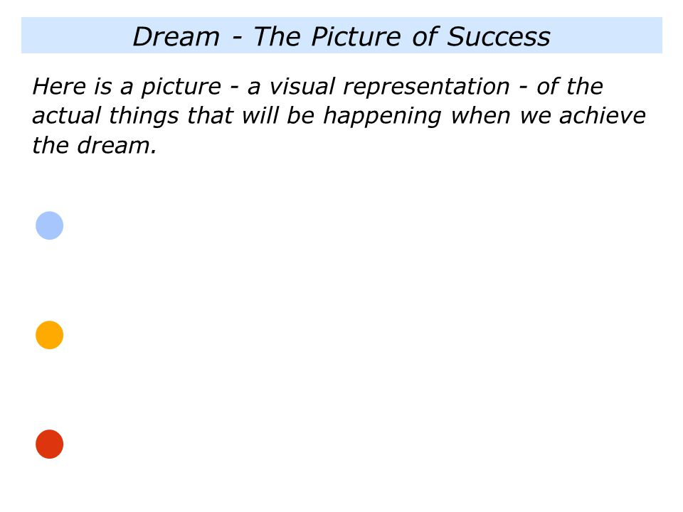 Dream - The Picture of Success