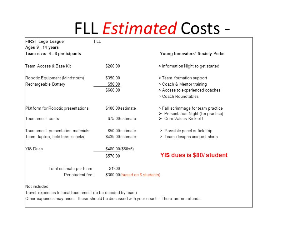 FLL Estimated Costs - YIS dues is $80/ student Nadine
