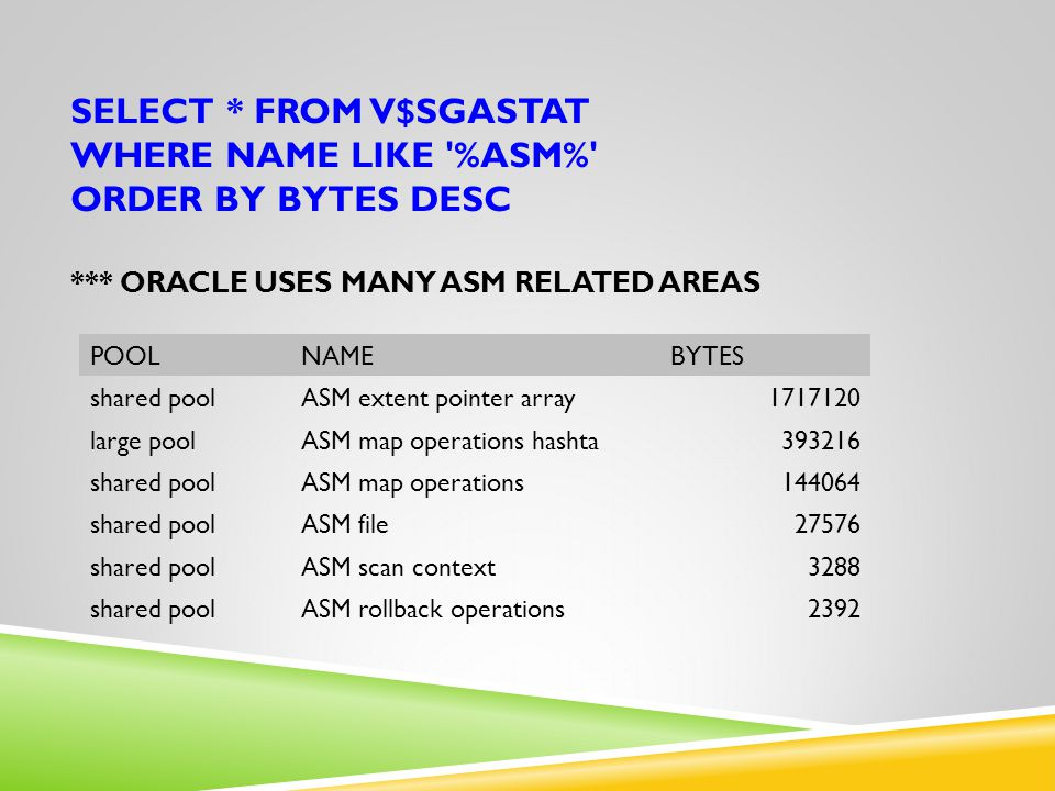 select. from v$sgastat where name like %ASM% order by bytes desc