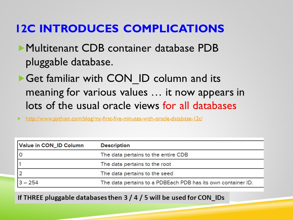 12c introduces Complications