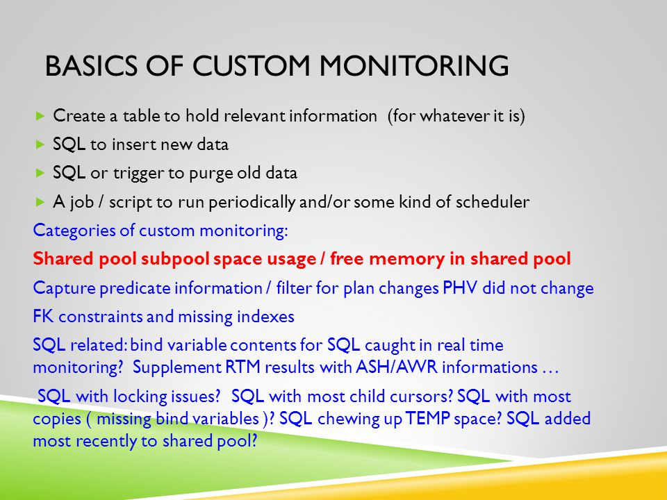 Basics of custom Monitoring