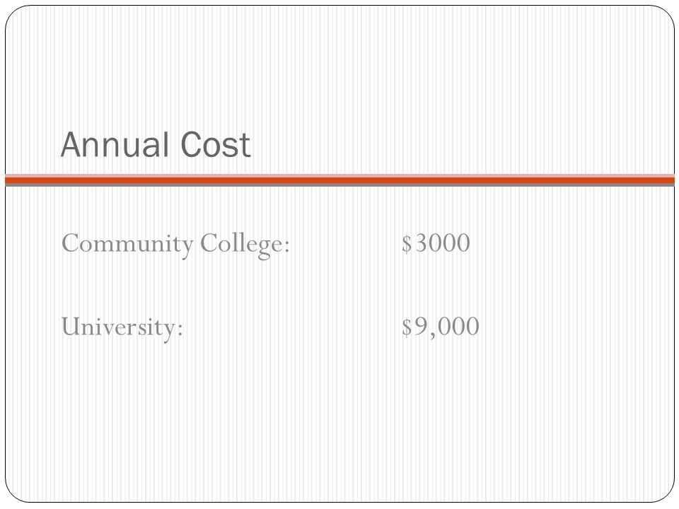 Annual Cost Community College: $3000 University: $9,000