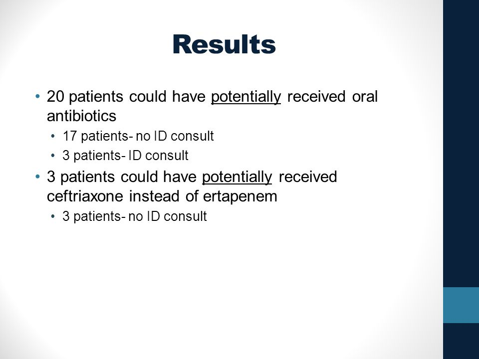Results 20 patients could have potentially received oral antibiotics