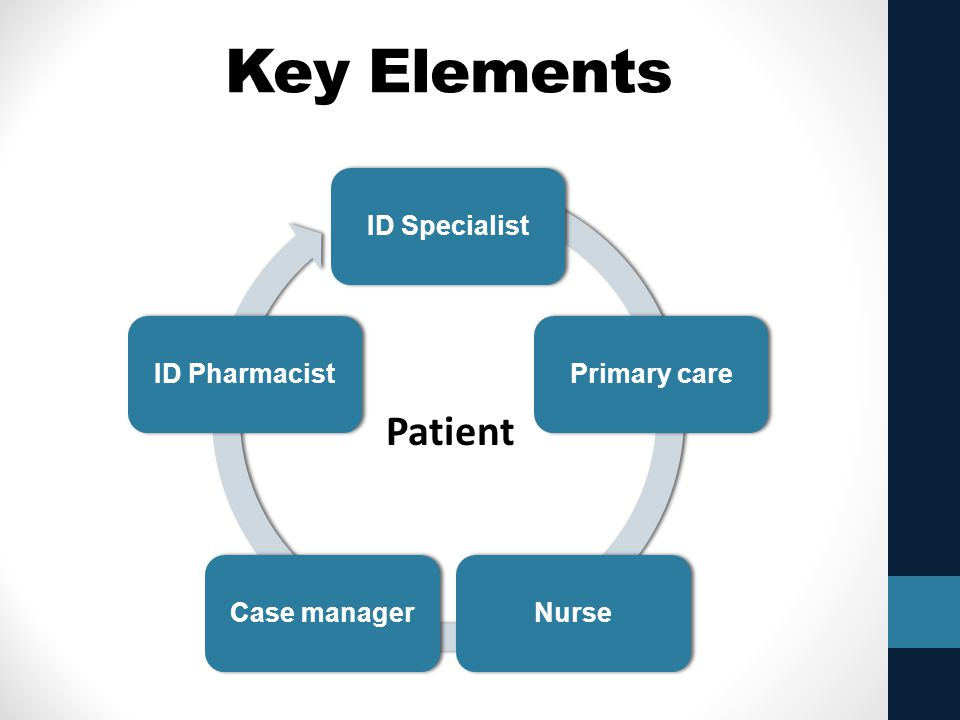 Key Elements Patient ID Specialist Primary care Nurse Case manager