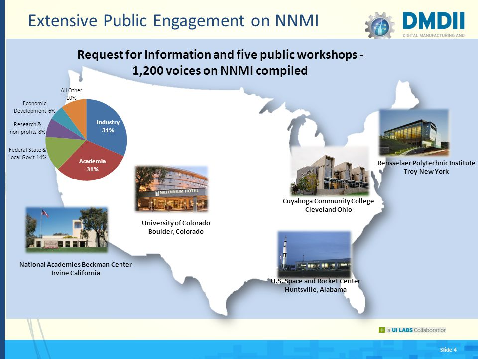 Extensive Public Engagement on NNMI