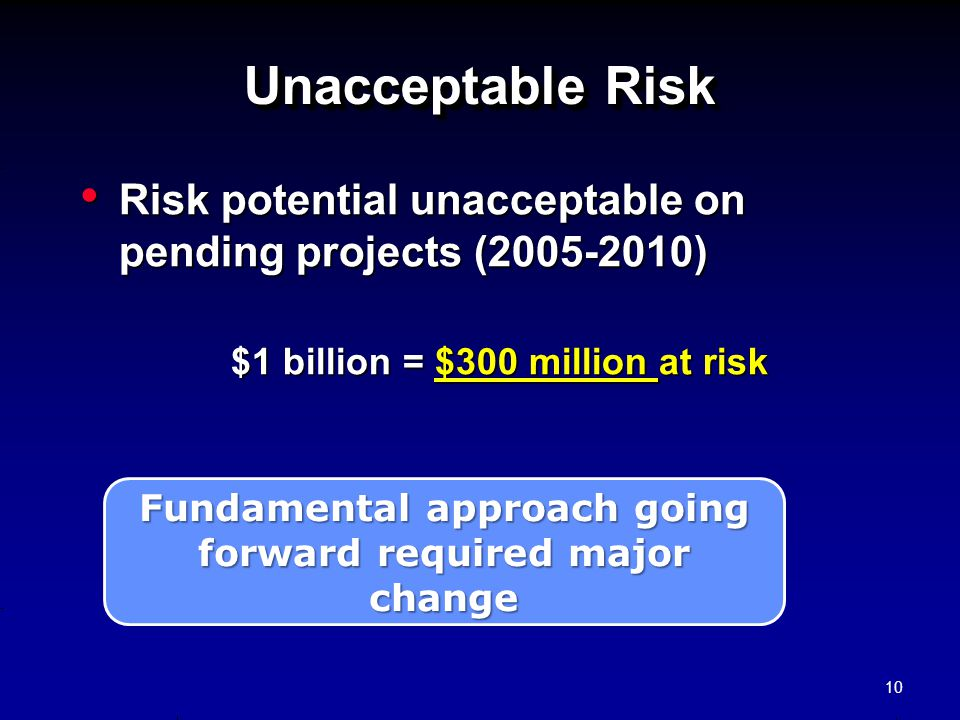 Unacceptable Risk Risk potential unacceptable on pending projects (2005-2010) $1 billion = $300 million at risk.
