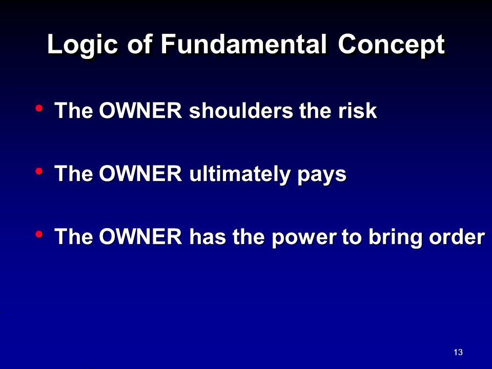 Logic of Fundamental Concept