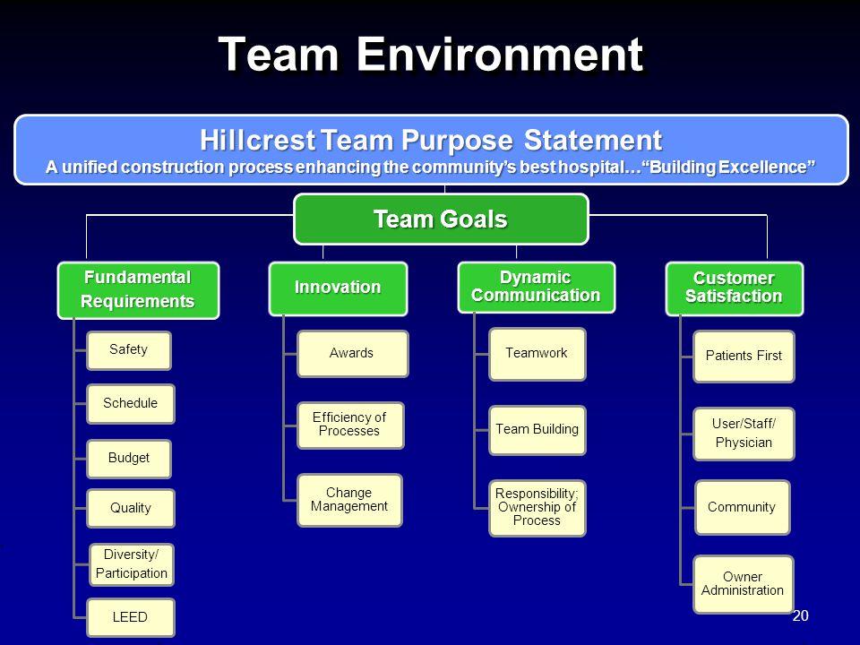Hillcrest Team Purpose Statement