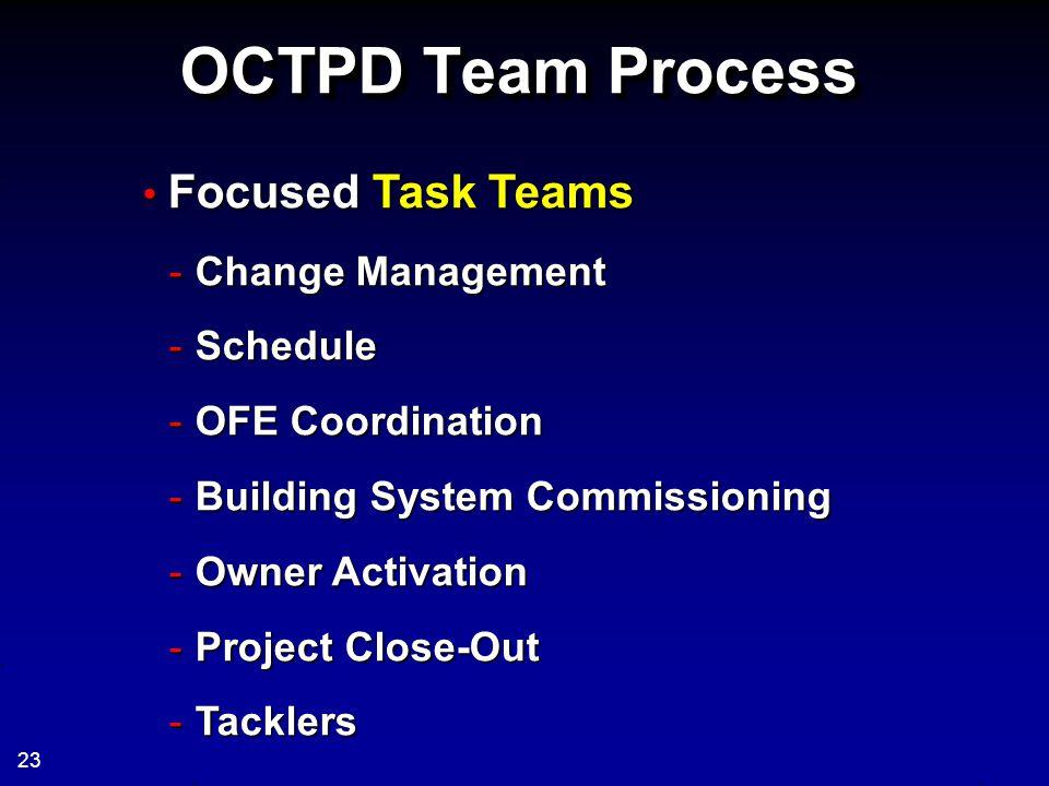 OCTPD Team Process Focused Task Teams Change Management Schedule