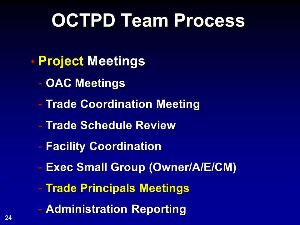 OCTPD Team Process Project Meetings OAC Meetings