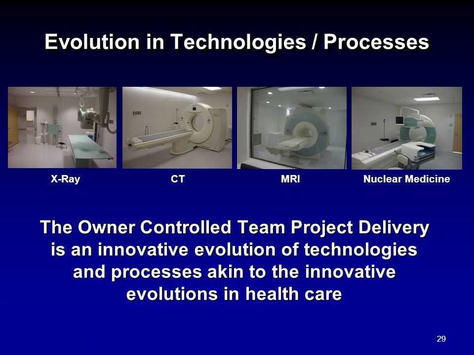 Evolution in Technologies / Processes