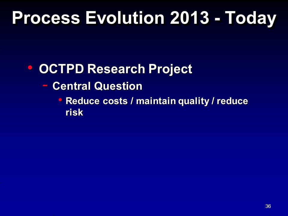 Process Evolution 2013 - Today