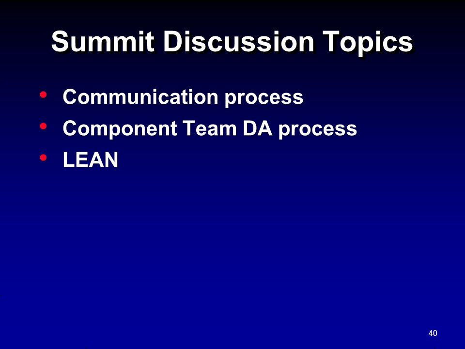 Summit Discussion Topics