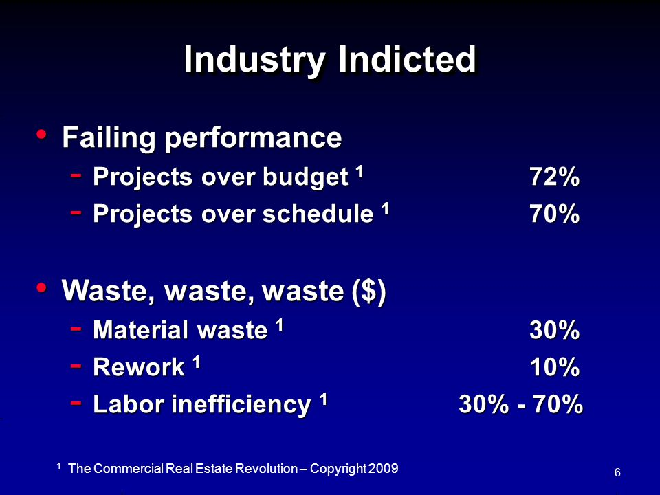 Industry Indicted Failing performance Waste, waste, waste ($)