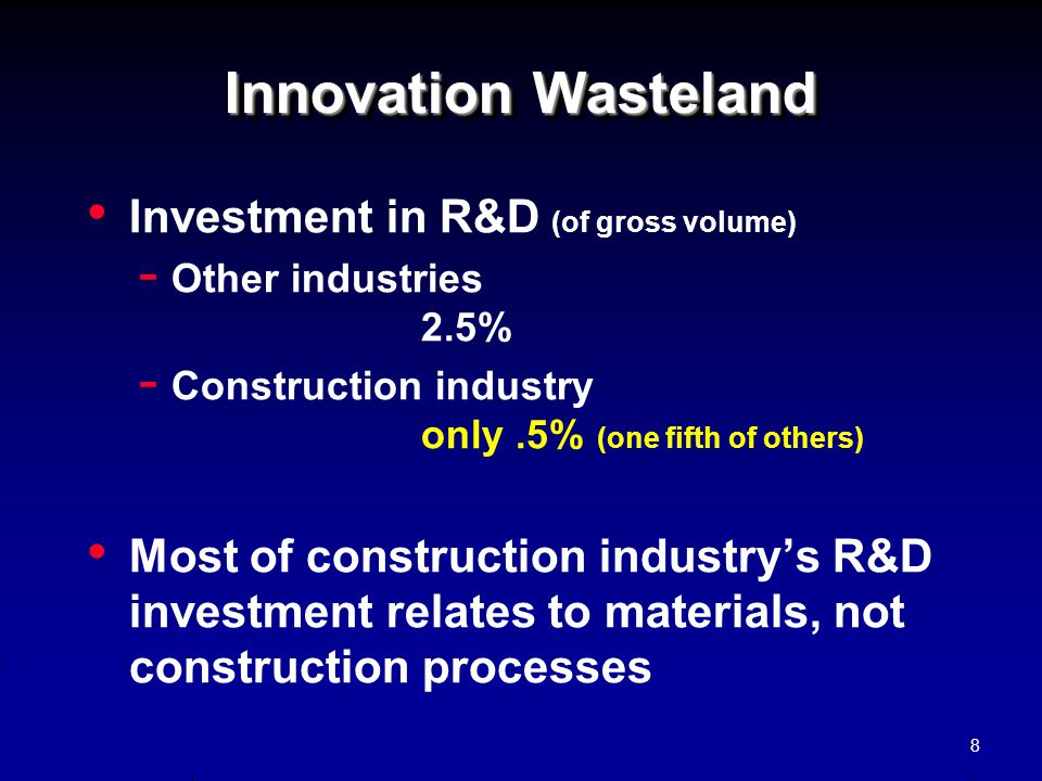 Innovation Wasteland Investment in R&D (of gross volume)