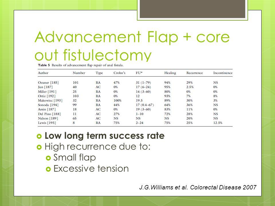 Advancement Flap + core out fistulectomy