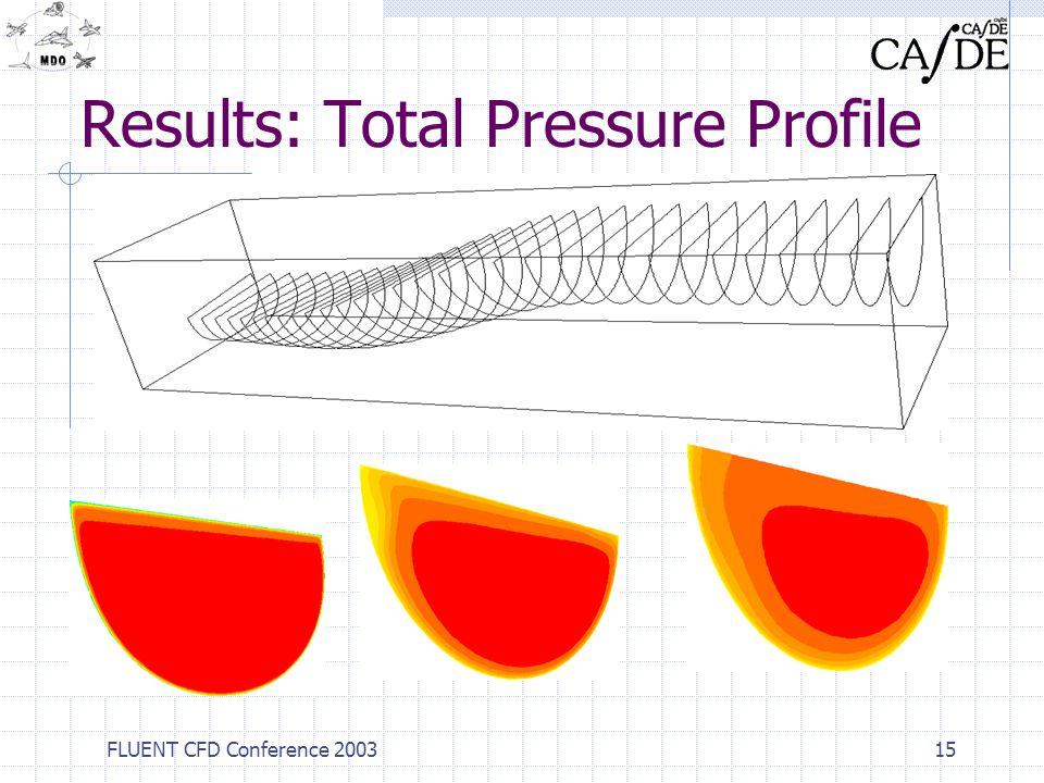 Results: Total Pressure Profile