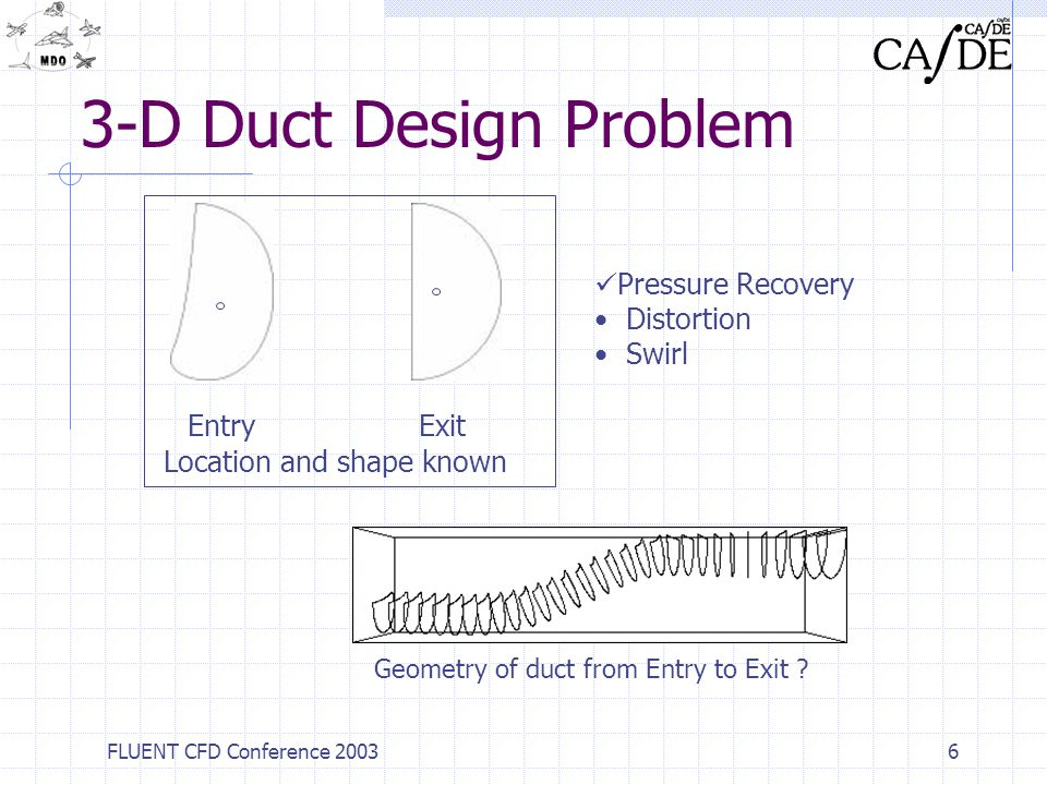 3-D Duct Design Problem Entry Exit Pressure Recovery Distortion Swirl