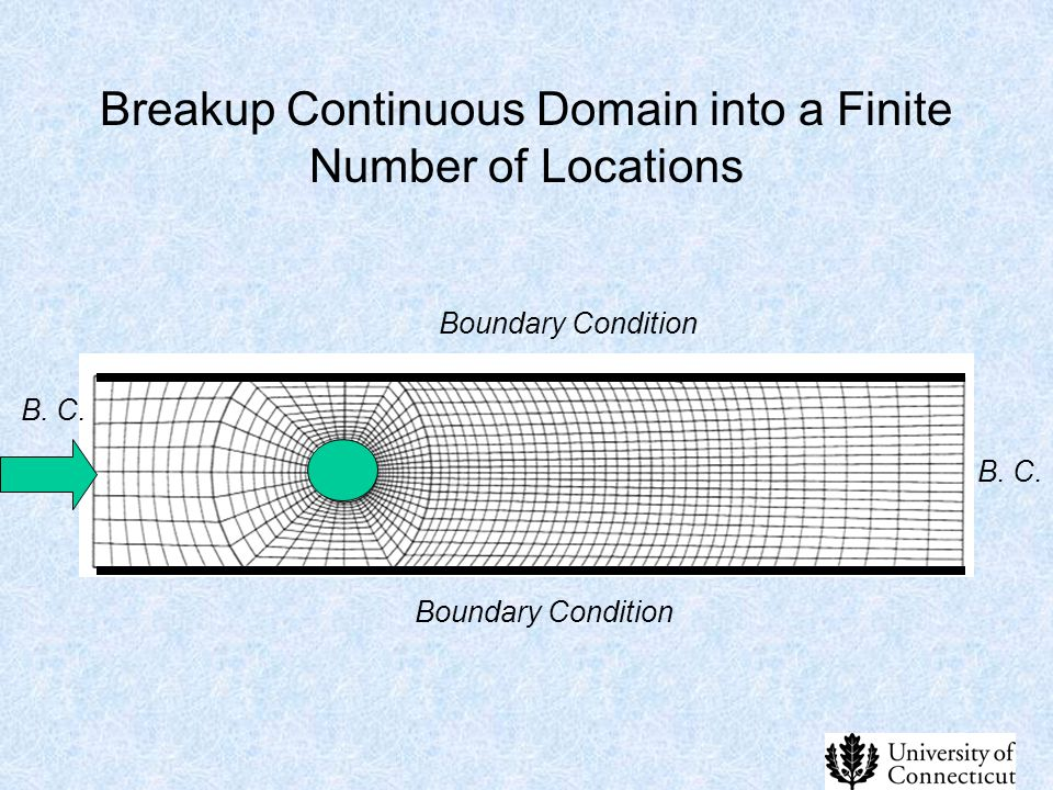 Breakup Continuous Domain into a Finite Number of Locations