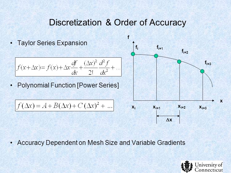 Discretization & Order of Accuracy