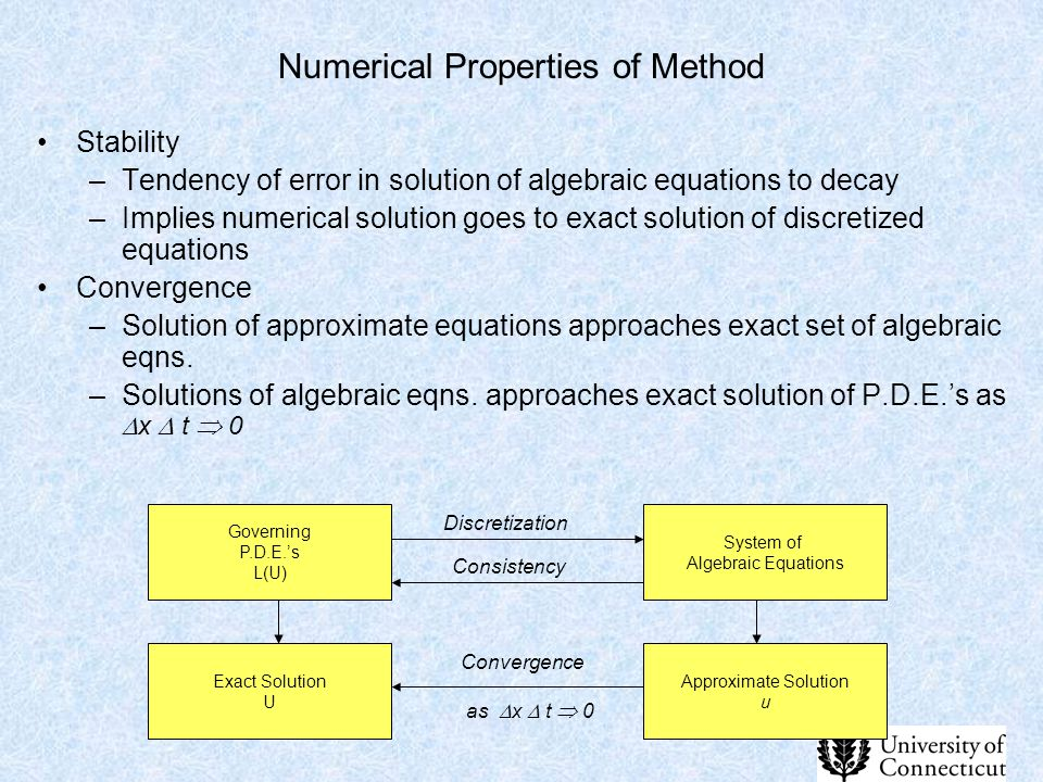 Numerical Properties of Method