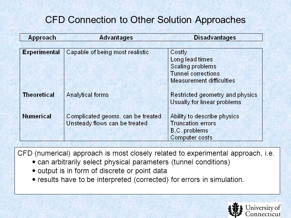 CFD Connection to Other Solution Approaches