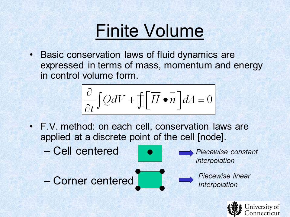 Finite Volume Cell centered Corner centered