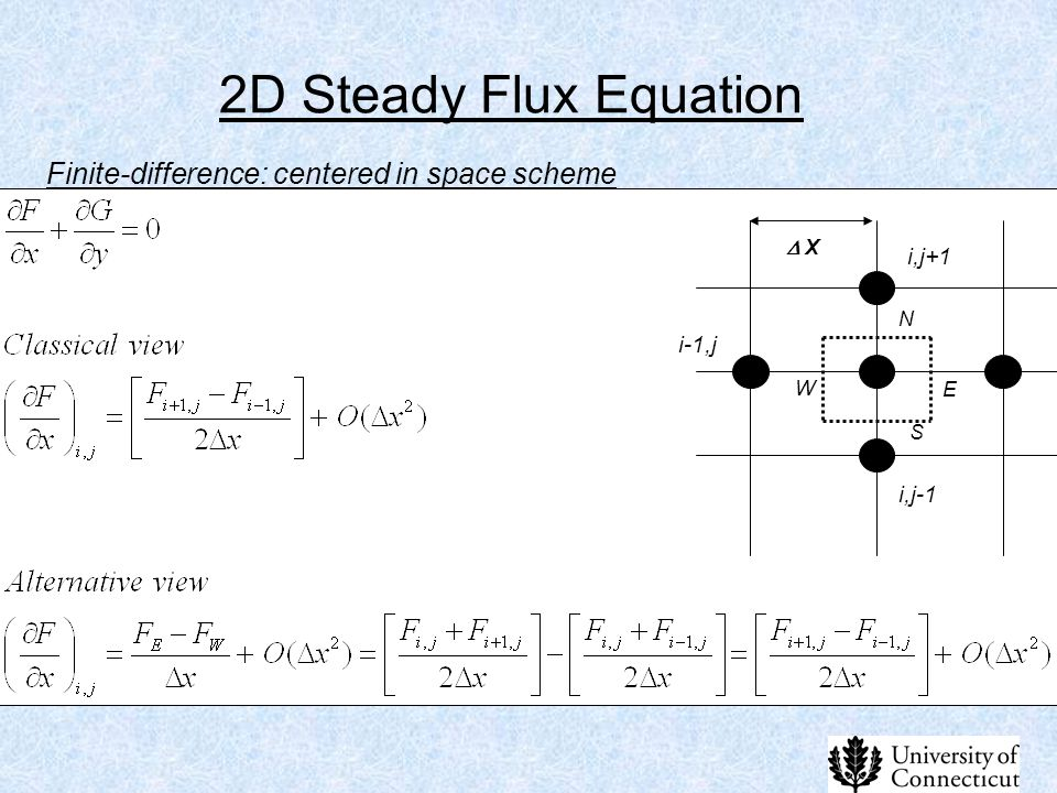 2D Steady Flux Equation Finite-difference: centered in space scheme