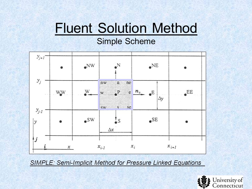 Fluent Solution Method Simple Scheme