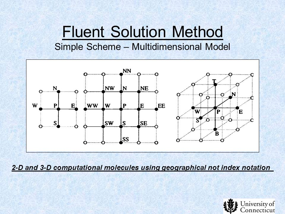 Fluent Solution Method Simple Scheme – Multidimensional Model