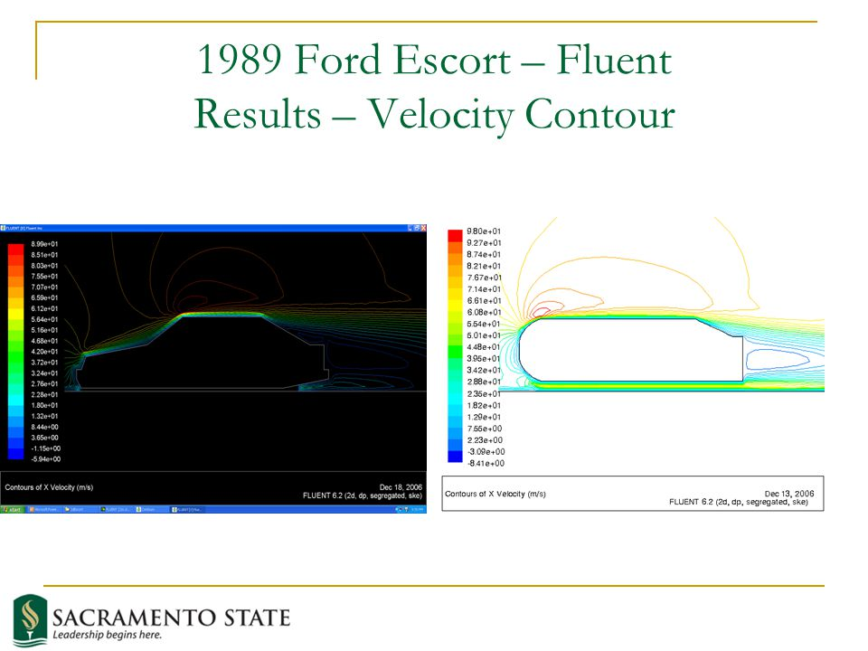 1989 Ford Escort – Fluent Results – Velocity Contour