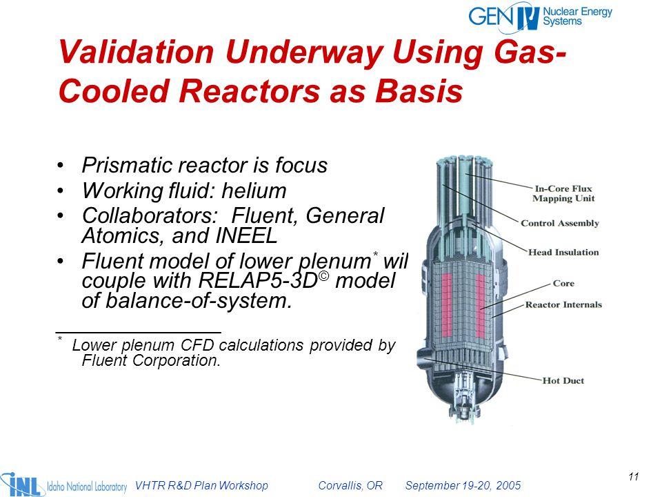 Validation Underway Using Gas-Cooled Reactors as Basis