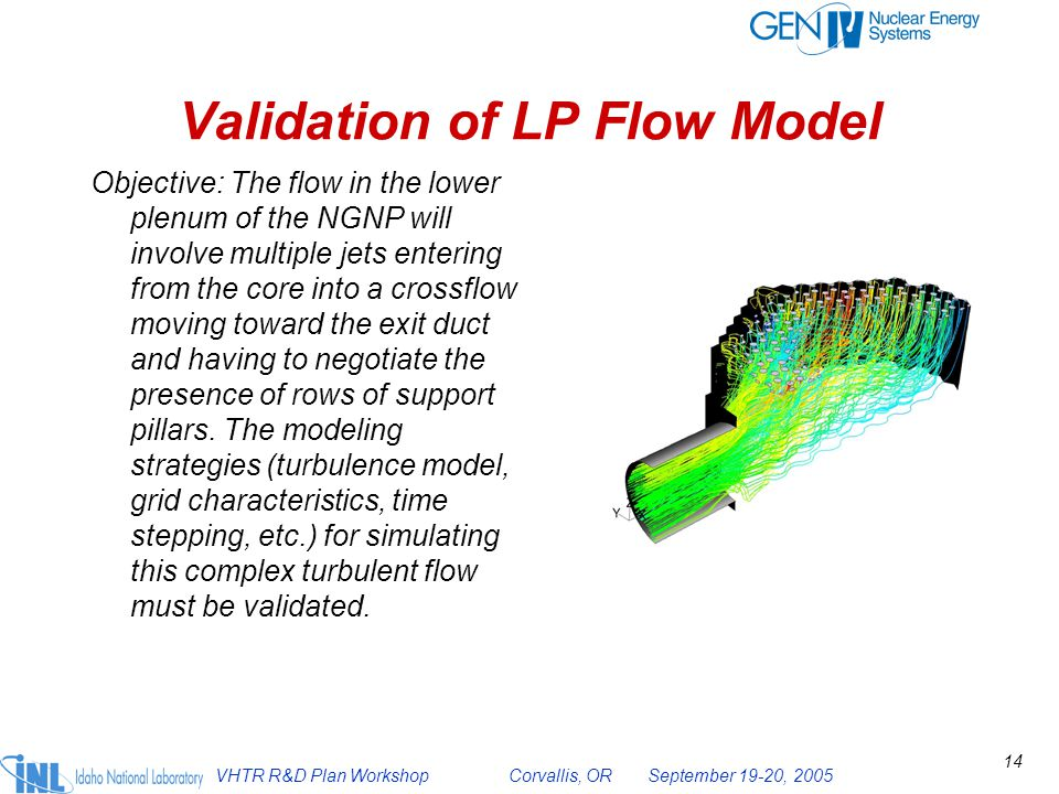 Validation of LP Flow Model