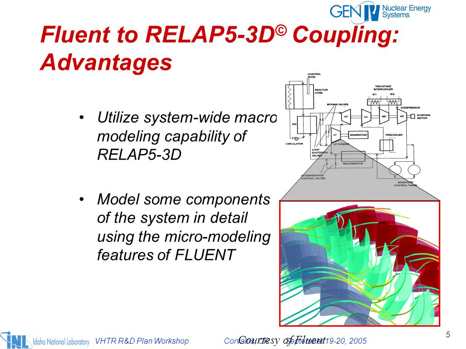 Fluent to RELAP5-3D© Coupling: Advantages