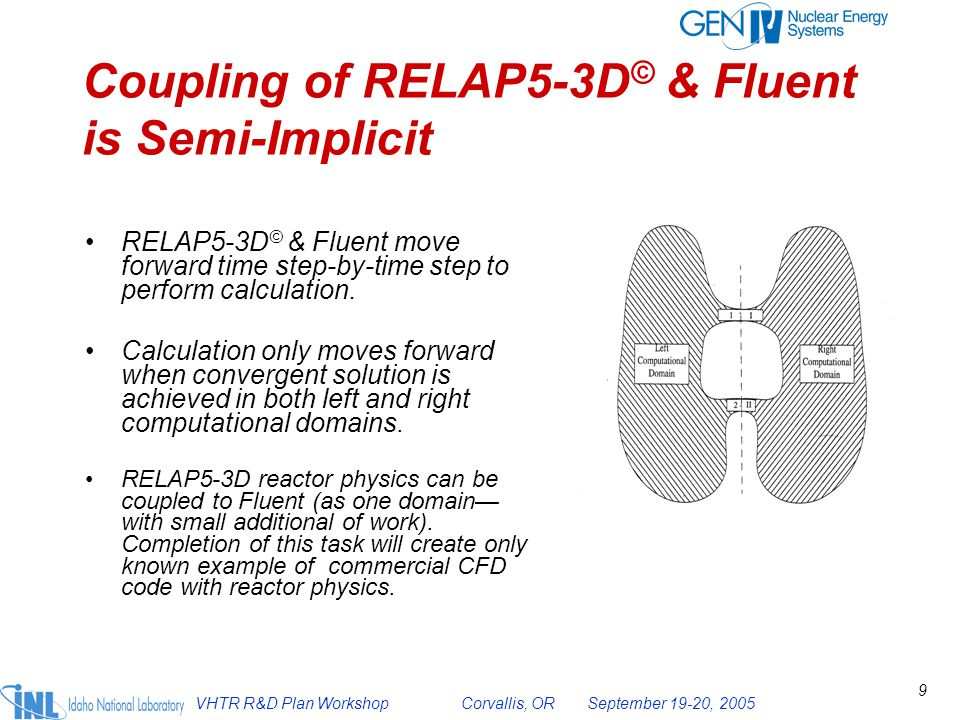 Coupling of RELAP5-3D© & Fluent is Semi-Implicit