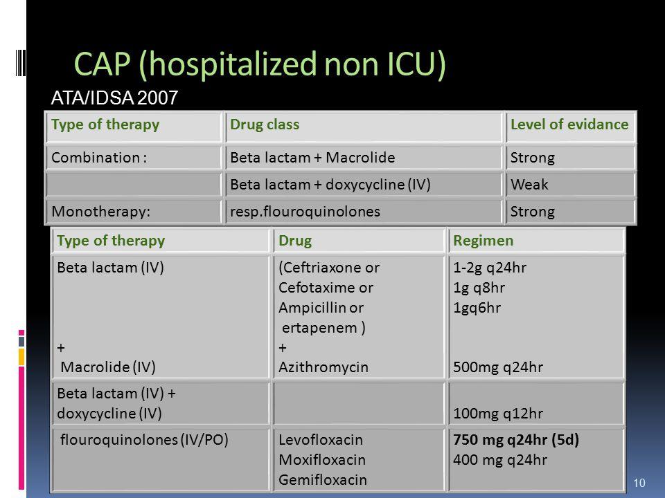 CAP (hospitalized non ICU)