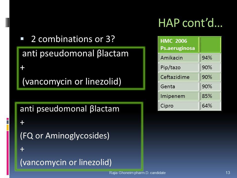 HAP cont'd… 2 combinations or 3 anti pseudomonal βlactam +