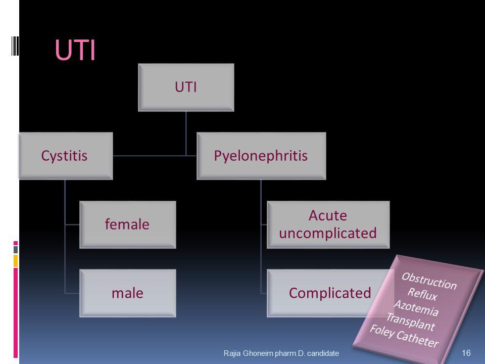 UTI UTI Cystitis female male Pyelonephritis Acute uncomplicated