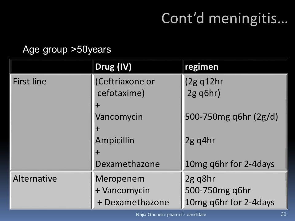 Cont'd meningitis… Age group >50years Drug (IV) regimen First line