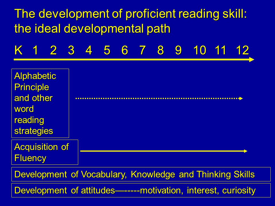 The development of proficient reading skill: the ideal developmental path