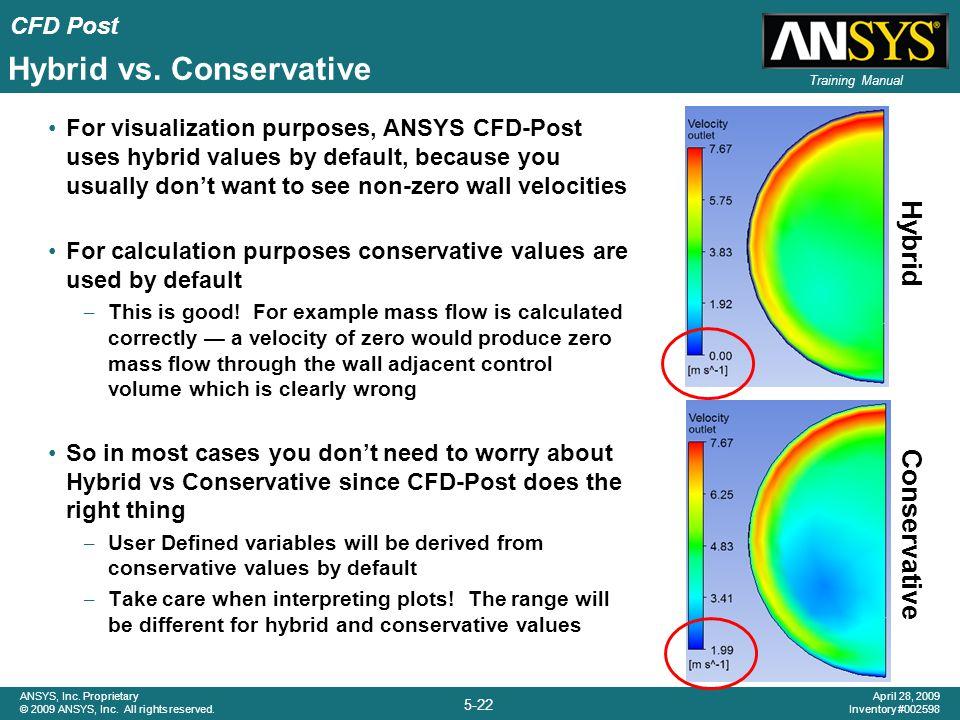 Hybrid vs. Conservative