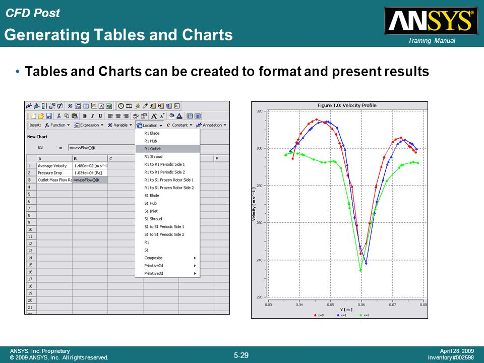 Generating Tables and Charts