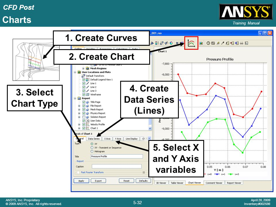 4. Create Data Series (Lines) 5. Select X and Y Axis variables