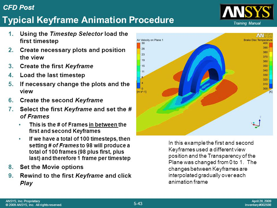 Typical Keyframe Animation Procedure