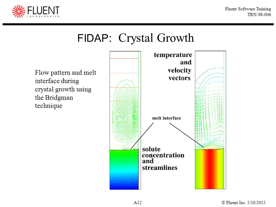 FIDAP: Crystal Growth Flow pattern and melt interface during crystal growth using the Bridgman technique.